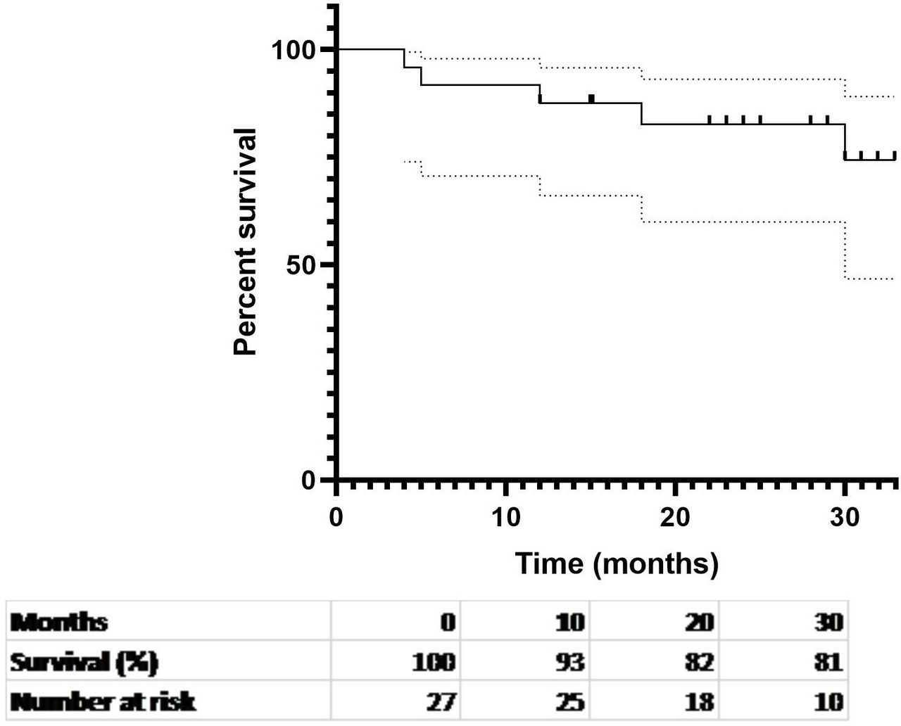 Optimising IBD patient selection for de-escalation of anti-TNF